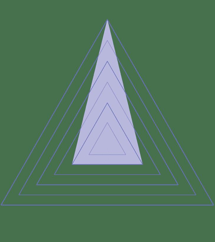 mimosa - brand consultancy - digital marketing agency - creative studio - Triangle - Font